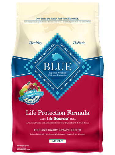 Buffalo Blue Dog Food Recall