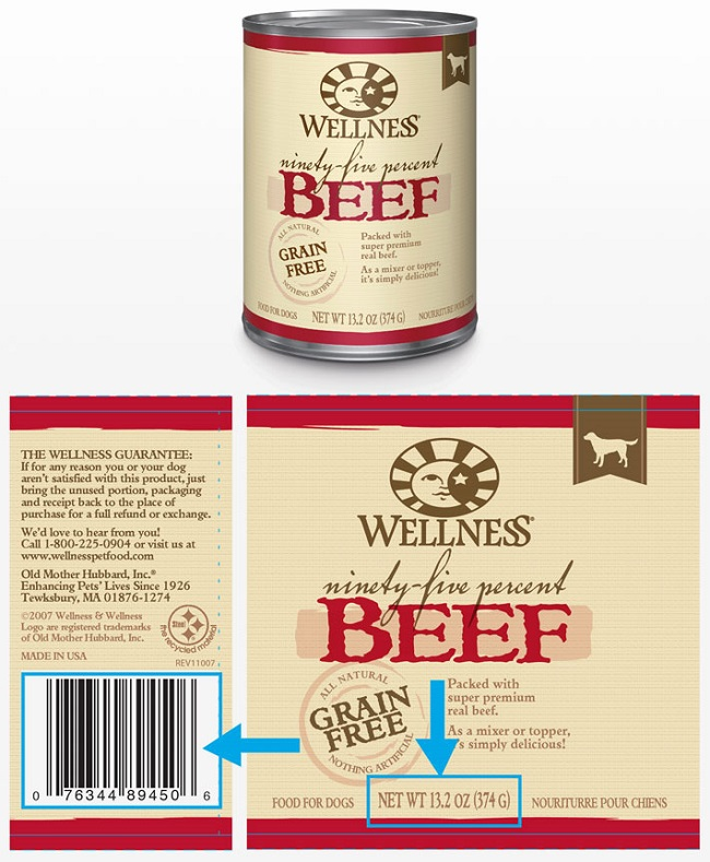 Wellness pet food recall due to beef thyroid